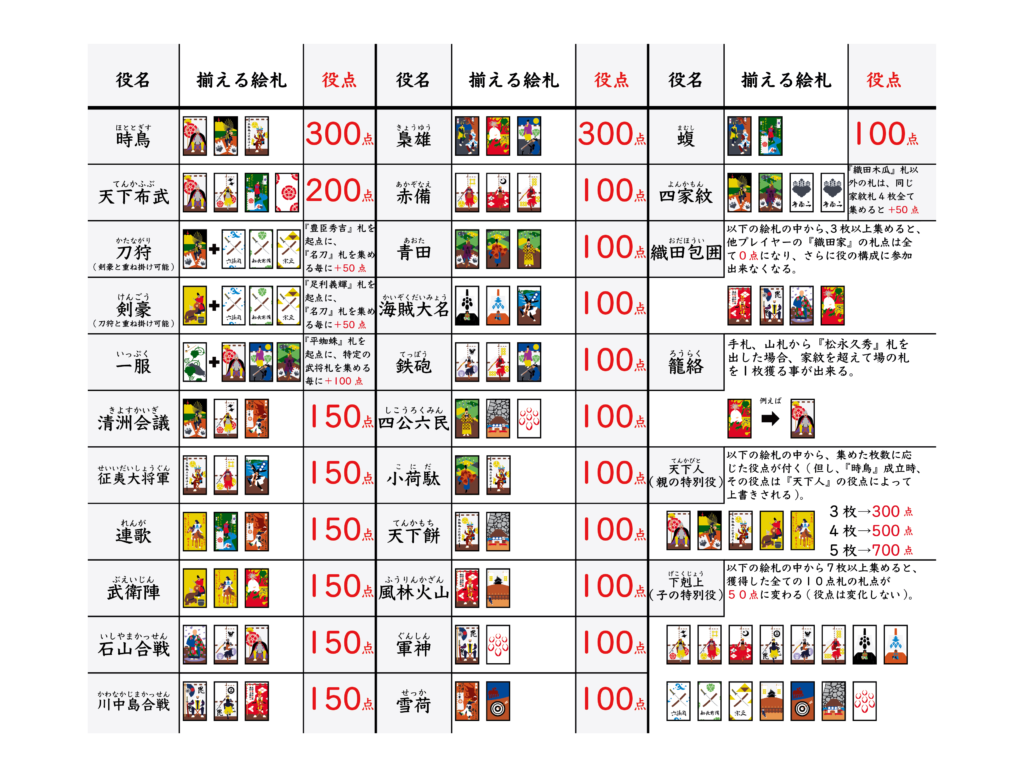 役 花札 歴史・遊びかた|花札・株札|任天堂